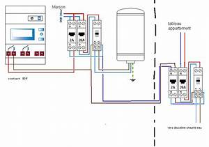 Probleme Chauffe Eau Electrique : schema electrique chauffe eau ~ Melissatoandfro.com Idées de Décoration