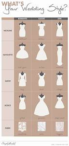 finding the best wedding dress for your body type With best wedding dress for body type