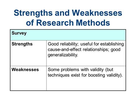 Strength And Weakness In Application by College Essays College Application Essays Strengths And Weakness Of Quantitative Research