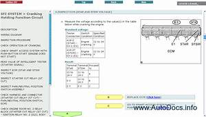 Lexus Ls460  Lexus Ls 460l Repair Manual Order  U0026 Download