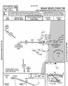 Fort Lauderdale Intl  Airport Approach Charts