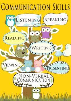 ib transdisciplinary skill posters  paper  celebrate