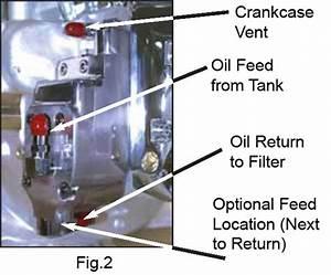 Harley Davidson Oil Line Routing Diagram