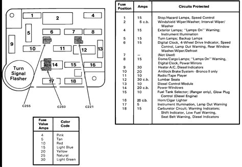 89 Ford E 250 Fuse Diagram by Ford F150 Fuse Box Location