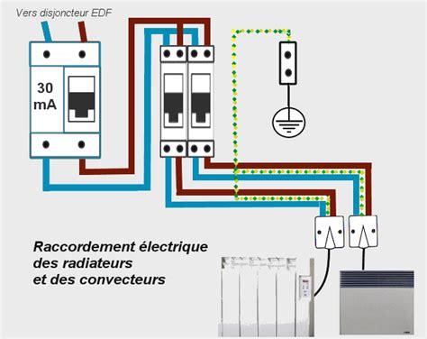 le chauffante cuisine la réglementation pour installer des radiateurs électriques
