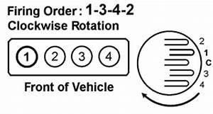 Mazda Mx6 Distributor Wiring Diagram