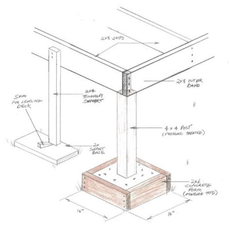 17 best ideas about deck footings on concrete