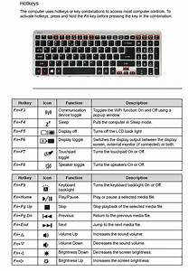 Keyboard Layout Explained  U2014 Acer Community