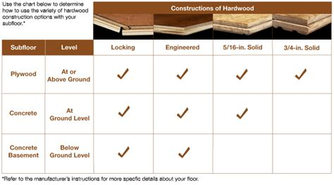 hardwood thickness chart hardwood flooring buying guide