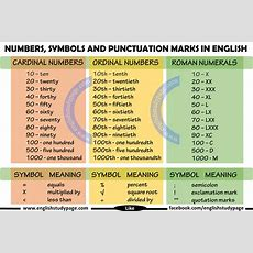 Numbers, Symbols And Punctuation Marks In English  English Study Page