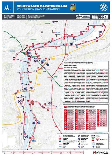 marafon  prage volkswagen prague marathon