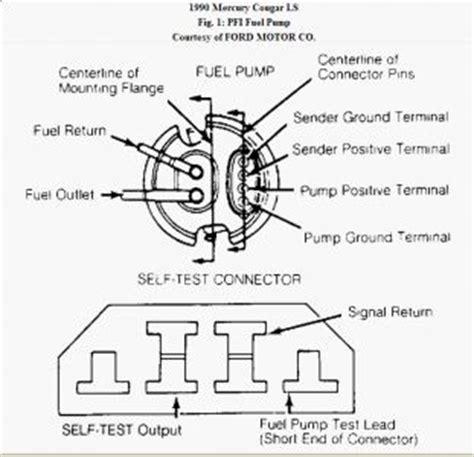 Mercury Cougar Fuel Pump Problems Ffs Code