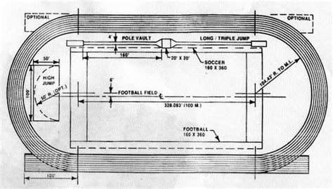 Diagram Of Track Running by Trac Trac Trac The Running In