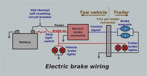 Trailer Breakaway Wiring Schematic Free Diagram