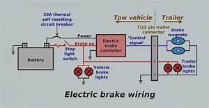 Trailer Breakaway Wiring Schematic