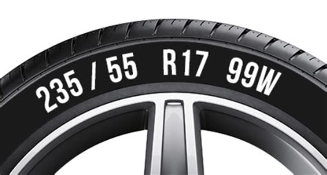 How To Find Out Your Tyre Size