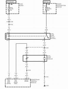1990 Jeep Wrangler Fuel Pump Wiring Diagram