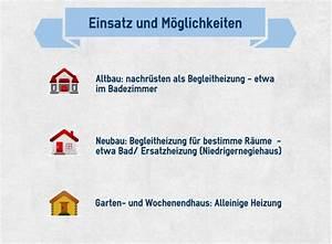 Elektrische Fußbodenheizung Kosten : elektronische fu bodenheizung funktionen kosten ratgeber ~ Sanjose-hotels-ca.com Haus und Dekorationen