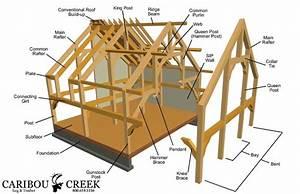 Timber Frame Construction Caribou Creek Log & Timber
