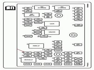 2005 Chevy Trailblazer Fuse Box Diagram