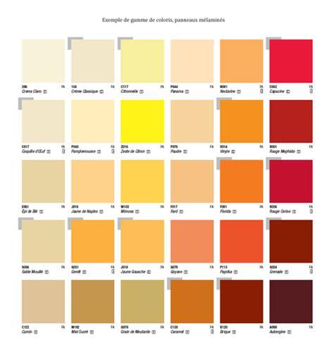 panneau de melamine couleur usinage panneau m 233 lamin 233 bdr sa