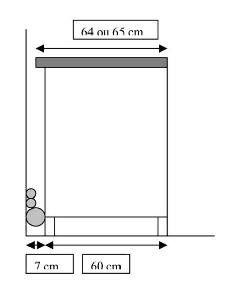largeur d un plan de travail cuisine cuisine combler un espace de 2 cm entre un plan