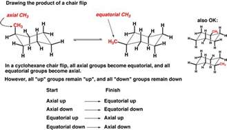 the cyclohexane chair flip master organic chemistry
