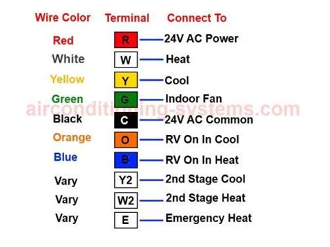 Carrier Thermostat Wiring Color Code heat thermostat wiring color code