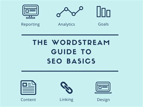 Basic Seo Guide by Wordstream Seo Basics Guide