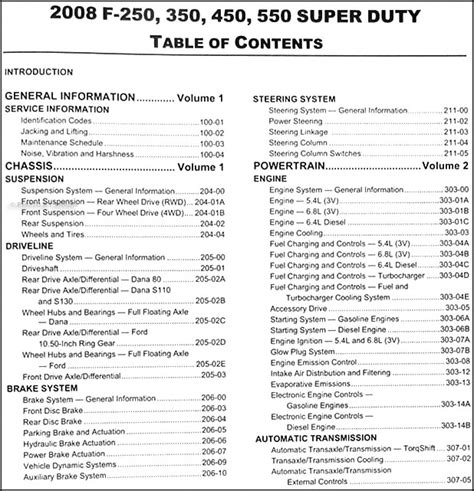 ford  super duty owners manual