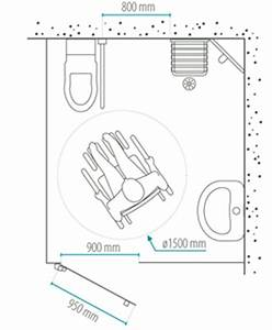 Largeur Porte Pmr : normes des mat riaux de suffixe suffixe ~ Melissatoandfro.com Idées de Décoration