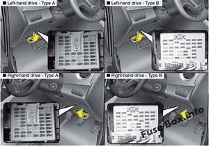 Fuse Box Diagram  U0026gt  Hyundai Grand I10  2015