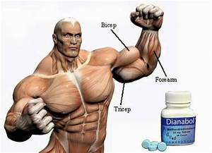 Dianabol Wiki  What Is Dianabol   Methandrostelone