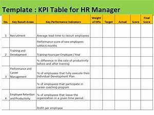 kpi for hr manager sample of kpis for hr With key performance indicator report template
