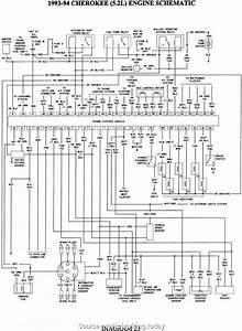 12  93 Jeep Cherokee Engine Wiring Diagram