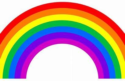 Rainbows Everywhere Rainbow Arc Weather