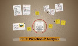 celf preschool 2 analysis by christal lucas on prezi 469 | uobskftwhprommz5o5rgzhaeyh6jc3sachvcdoaizecfr3dnitcq 0 0