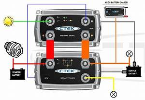 Battery Charger Ctek D250s Dual  U2014 Tienda Onnsports