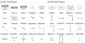 Amateur Flowchart Designer  How To Create Uml Activity