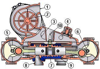 opposed piston engine wikipedia