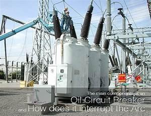 230 Kv Oil Circuit Breaker Used On A 138kv System Station