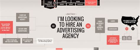 Advertising Agency by Should Your Advertising Agency Do Spec Creative