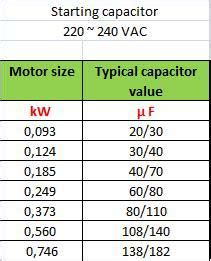 single phase capacitor sizing electrical engineering centre