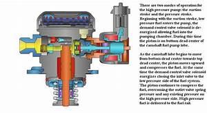 Hyundai Theta 2 4 Liter Engine Diagram  Hyundai  Auto