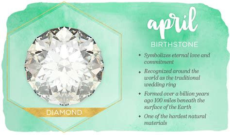 what color is april birthstone april birth flower ftd