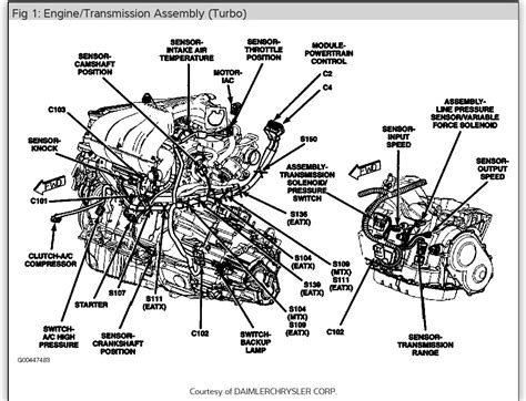 Chrysler Engine Knock Sensor Wiring Diagram by Location Of Knock Sensor Needed Where Is The Knock Sensor