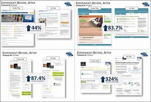 experiments landing page results marketingexperiments With wordpress attachment page template