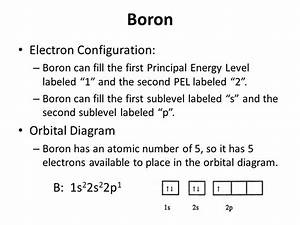 How To Find The Electron Configuration For Boron