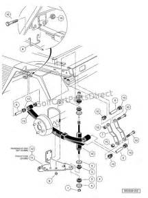 Rear Suspension  U2013 Gasoline Turf  Carryall 2  Carryall 2 Plus  And 6 With Stabilizer Bar
