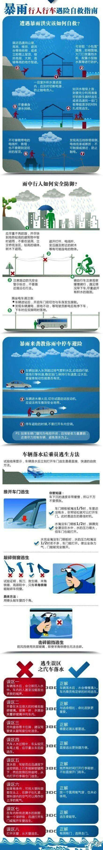 暴雨天行人车辆遇险自救指南 - 广西首页 -中国天气网